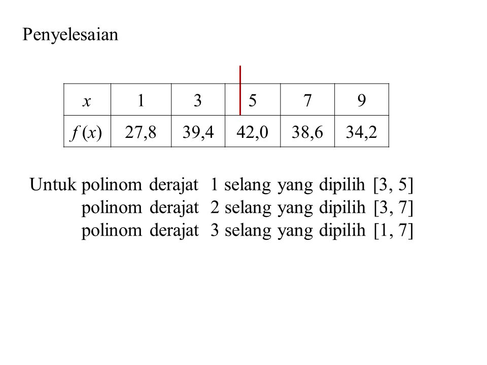 Untuk polinom derajat 1 selang yang dipilih [3, 5]
